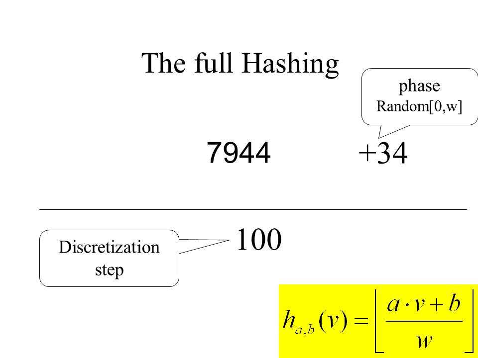 +34 100 The full Hashing 7944 phase Discretization step Random[0,w]